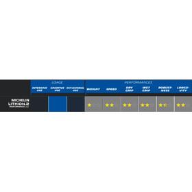 "Michelin Lithion2 Band 28"" Vouwbaar, deep grey"